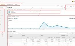 Google Analytics的界面