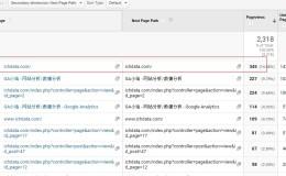 Google Analytics教程:如何查看页面的上下级页面