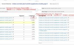 Google Analytics教程:理解Navigation Summary报告中的数据