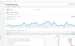 Google Analytics教程:如何修改Google Analytics网站速度的抽样率