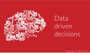 互联网营销的数据分析基础(2)——数据驱动的线路与框架