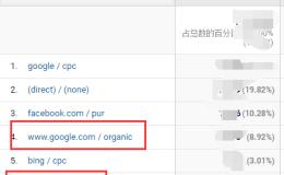 搜索引擎列表对Source和归因的影响