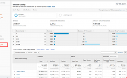 Google Analytics中的会话质量报告