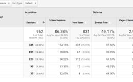 Google Analytics和百度统计数据差异的原因