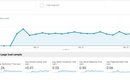 用Google Tag Manager采集连接服务器和资源加载时间