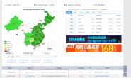 Google Analytics收集数据解析的服务器已迁移至国内