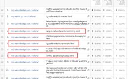 在Google Analytics中如何识别微信的流量