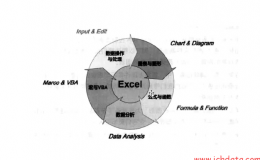 深度玩转Excel(1)——带你重新认识Excel