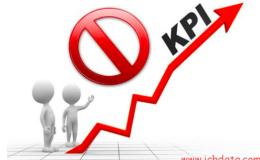 1.3、KPI方法论和互联网下半场的KPI