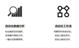 7.2、基于客户和潜客的营销自动化