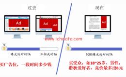 程序化广告(3)——什么是程序化广告?