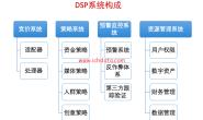 程序化广告生态圈(12)——DSP的系统构成