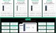 神策:大数据用户行为分析产品