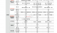 国内主流网站分析工具/增长工具