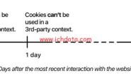ITP 1.0到ITP 2.3,基于Cookie的跟踪何去何从?