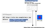 Chrome 85的Referrer-Policy调整对网站分析工具的影响