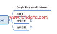 APP来源追踪方式——Android篇