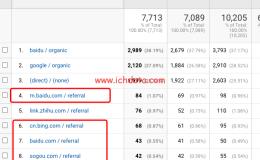 Google Analytics中自然搜索划分错误的几种解决办法