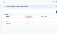 Google Analytics 4中事件跟踪全解析(2021)