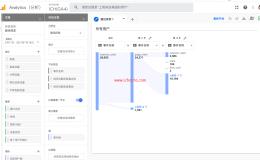 Google Analytics 4中通过Path Analysis分析页面上下级来源