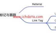 流量渠道标记与追踪(Link tag)