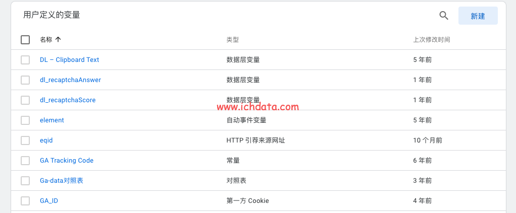 Google Tag Manager 基础入门(2021)