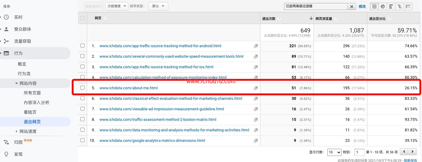 Google Analytics中查看页面的上下级页面的3个方法