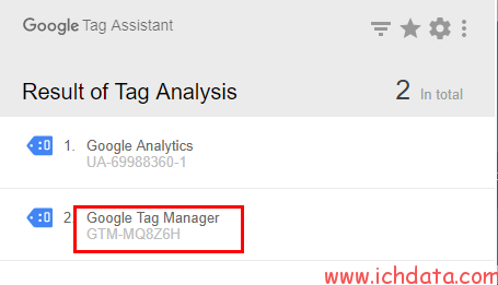 一个完整的Google Analytics布署案例