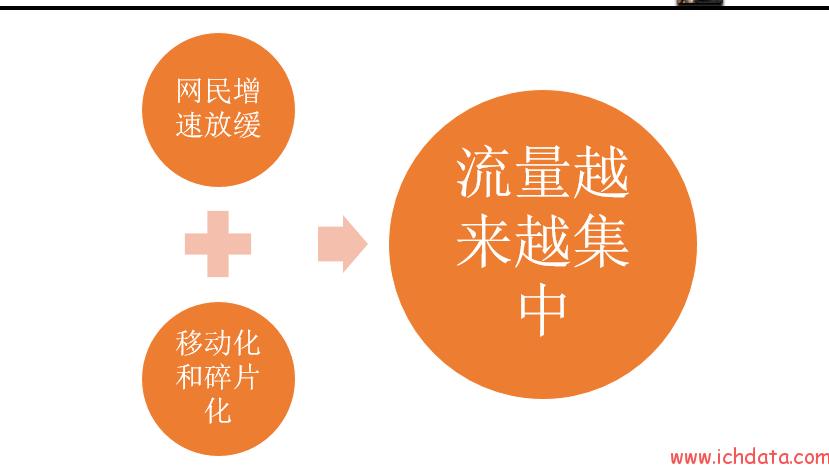 互联网营销优化的困境与应对策略