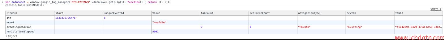 两个简单的数据模型技巧