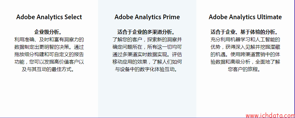 Adobe Experience Cloud最新产品矩阵(2020)