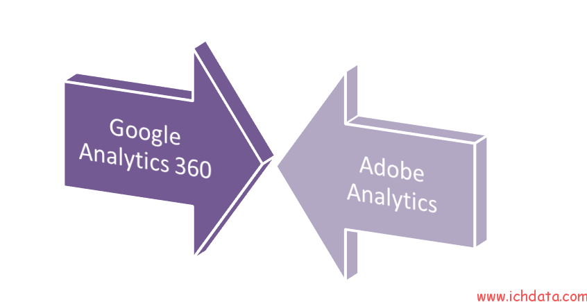 选Google Analytics 360还是Adobe Analytics