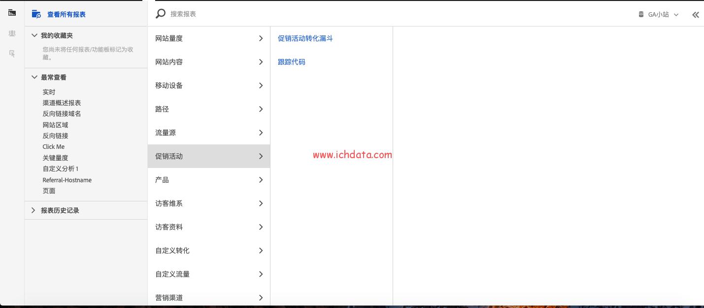 Adobe Analytics报表(6)——促销活动