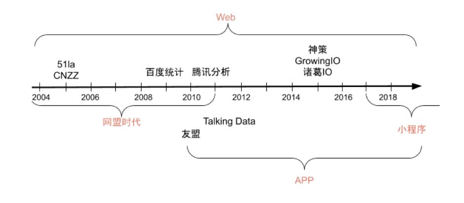 在线广告监测指南(2020)