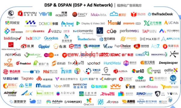 2019年第三方DSP市场规模为150亿左右