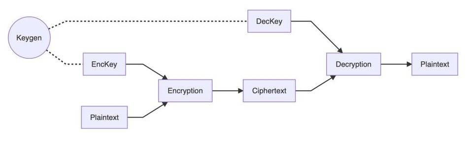 联邦学习:保护用户数据隐私